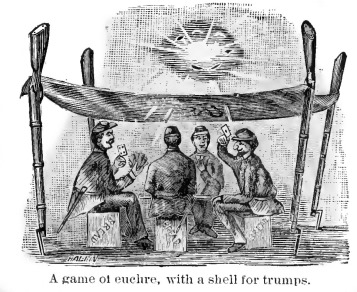 A game of euchre, with a shell for trumps. - Seige of Vicksburg, June 1863